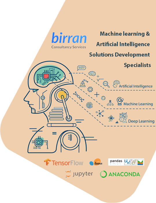 Machine learning & Artificial Intelligence Application Development  Specialists